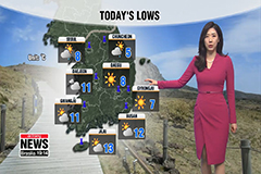 Strong winds forecast to blast