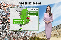 Strong wind advisories nationw