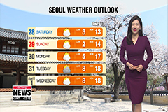 Seoul to see sunny skies this