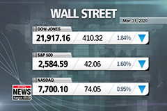 U.S. stocks end Q1 down 20%, b