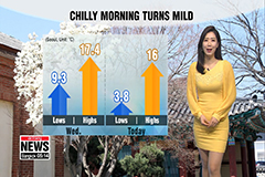 Chilly start, mild afternoon