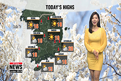 Mostly dry with sunny spells
