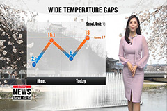 Dry and sunny spell to continue with wide temperature gaps
