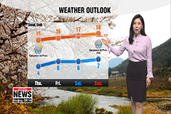 Dry conditions to get worse, cooler highs