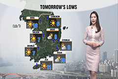 Sunny and warm nationwide, wide temperature gaps between day and night