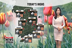 Cooler and wetter Friday