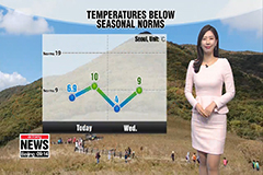 Chilly with strong gusts, sunnier skies
