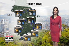 Strong winds keep temperatures cool