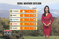 Spring chill in air along with strong gusts