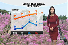 Colder than normal but bright sunshine with good air