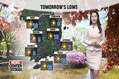 Dry weather nationwide, strong winds in Gangwon-do Province