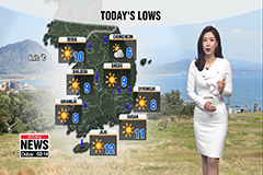 Dry with sunny spells and feeling warm