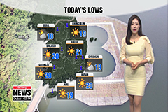 Heat wave continues in most parts