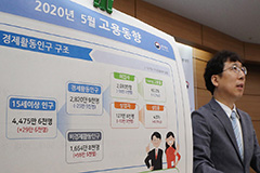 No. of people employed in S. Korea down 392,000 on-year in May amid COVID-19 outbreak