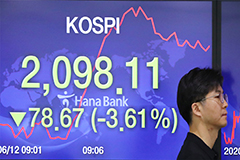 KOSPI, KOSDAQ down over 4% upon opening Friday over concerns of 2nd COVID-19 wave