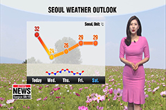 Korea to sizzle all day with temperatures well above 30 degrees Celsius