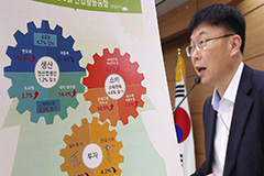 S. Korea's industrial output down in May, BSI for all industries up in June