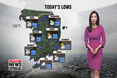 Rise in highs for south, rain on Jeju
