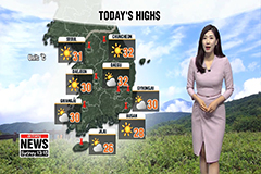 Scorcher Wednesday with passing rain in inland regions