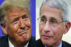 White House sidelines Fauci