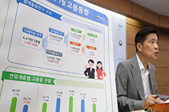 No. of people employed in S. Korea down 277,000 on-year in July