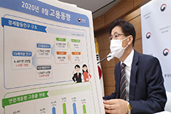 No. of people employed in S. Korea fell for six consecutive months