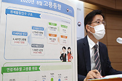 No. of people employed in S. Korea falls y/y for six consecutive months