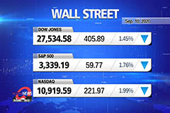 Market Wrap Up: Wall Street close lower as tech selloff resumes
