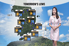 Clear, blue skies for weekend...temperatures to fluctuate