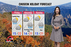 Fine autumn weather but rain in store during Chuseok holiday