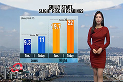 Chilly start, readings rise to around annual average