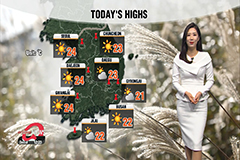 Slight boost in readings, fine weather for three day weekend except on Jeju and east coast