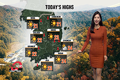 Generous weather on tap, winds