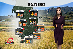Chilly start, breezy all day under sunny skies