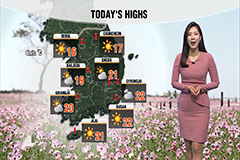 Cloudy skies replaced by sunshine, big jump in highs