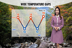 Higher readings tomorrow but wide temperature gaps to prolong