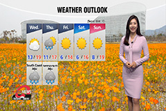 Mostly sunny skies with wide g
