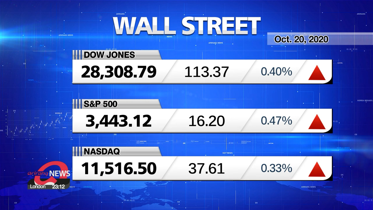 Market Wrap Up: Stocks rise as traders hope final stimulus effort yields a deal