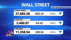 Market Wrap Up: Stocks sink as