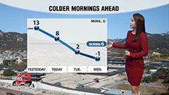 In between autumn and winter...cold snap to come