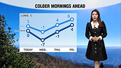 Clear skies but cold front bringing negative readings for inland areas