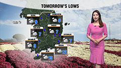 Coldness has eased but isolated showers in forecast tomorrow