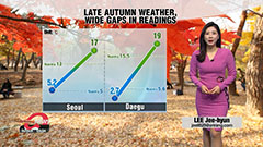 Late autumn weather, big gaps in readings