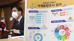 S. Korea's household employment income down 1.1% y/y in Q3 2020