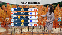 Coldness to continue through weekend... expect winter weather next week