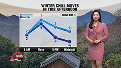 Winter chill moves in this afternoon