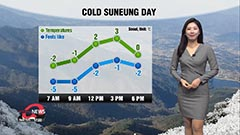 Cold Suneung Day across countr