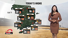 Milder than norms, dry in east, dusty in central western regions