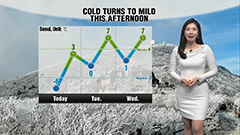 Cold turns to mild this afternoon