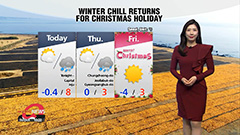 Milder than norms, wintry mix tonight brings colder air